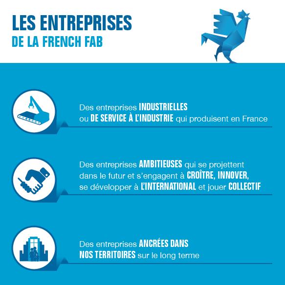 Ridel Energy La French Fab